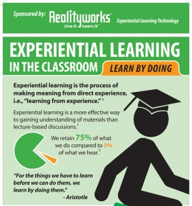 ExperientialLearningInfoGraphic-8-2014-webversion-1-TOP-500wide