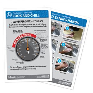 Food Safety Poster Set