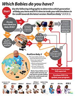 RealCare Baby Program Health Assessment